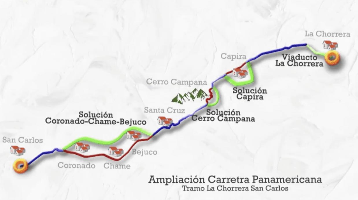 """""""Corredor de las playas"""" projected route   Source: MOP"""